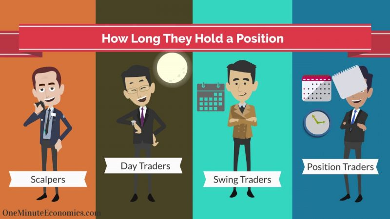 Trader là nghề gì hiện nay
