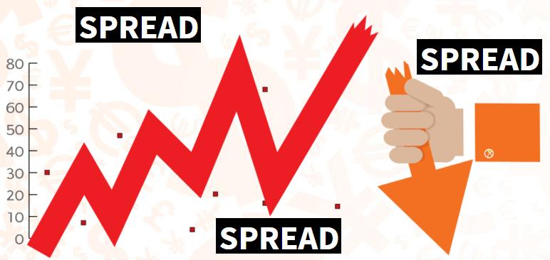 Trong forex spread nghĩa là gì?