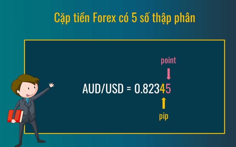 Pip là gì trong Forex