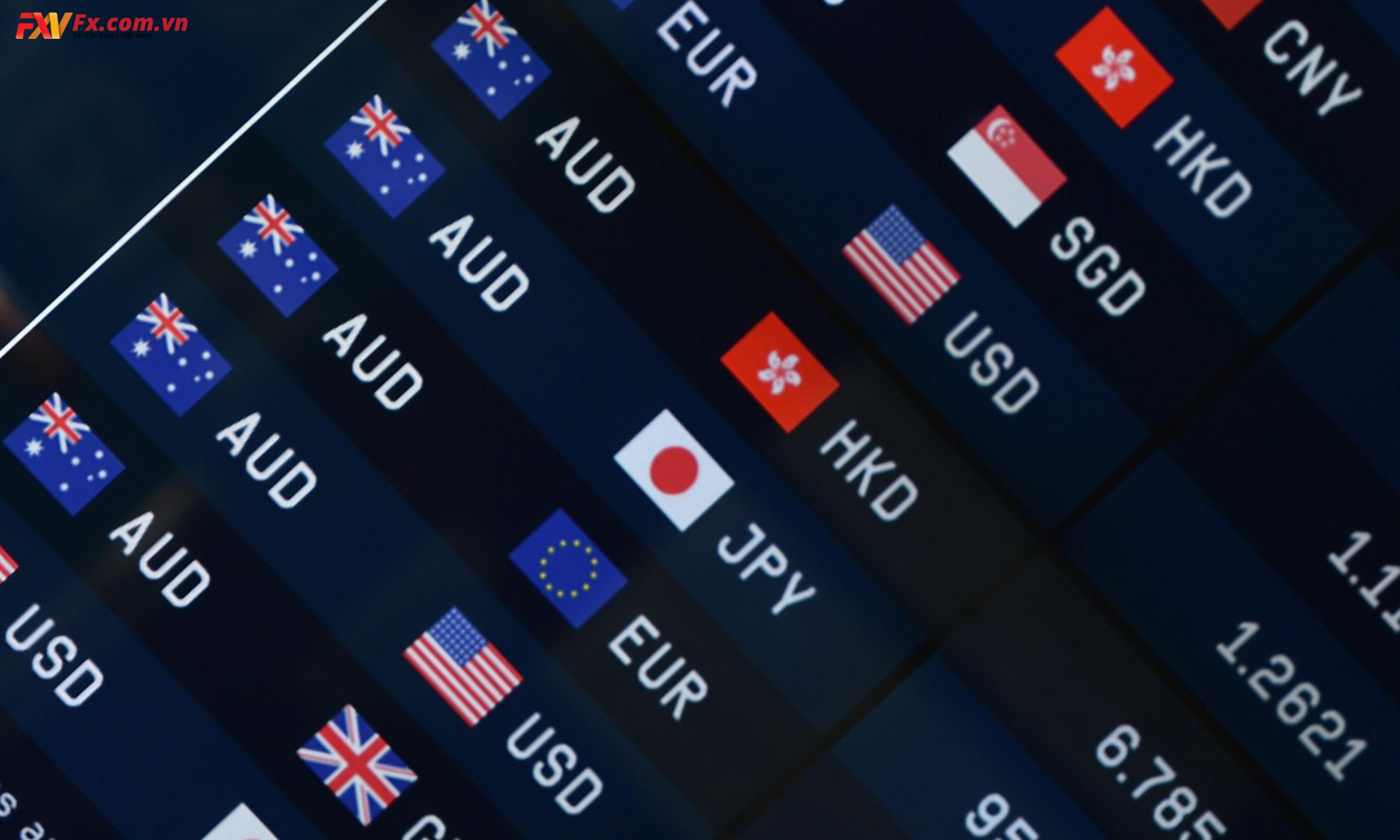 Các cặp tiền chính trong forex là gì?