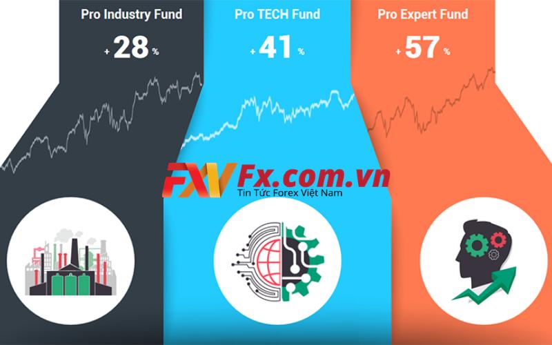 Các quỹ đầu tư tại Nord FX