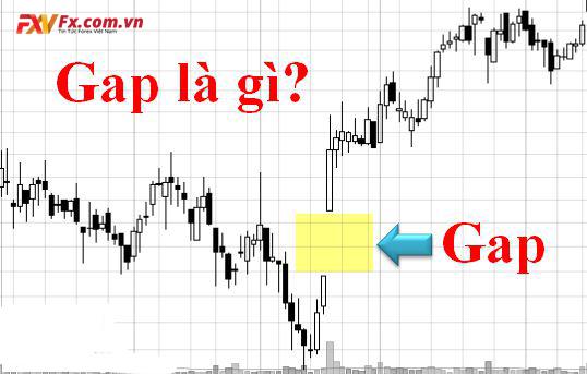 Gap là gì trong giao dịch forex
