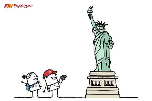 Nên giao dịch gì trong phiên New York