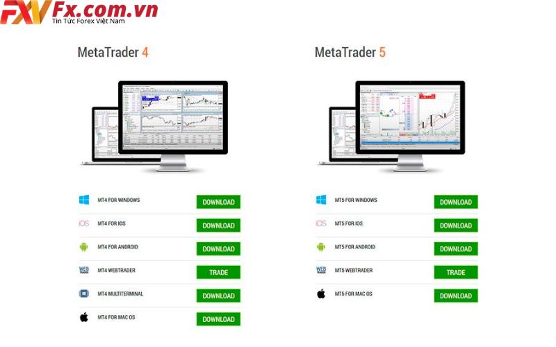 Nền tảng giao dịch tại sàn Markets.com