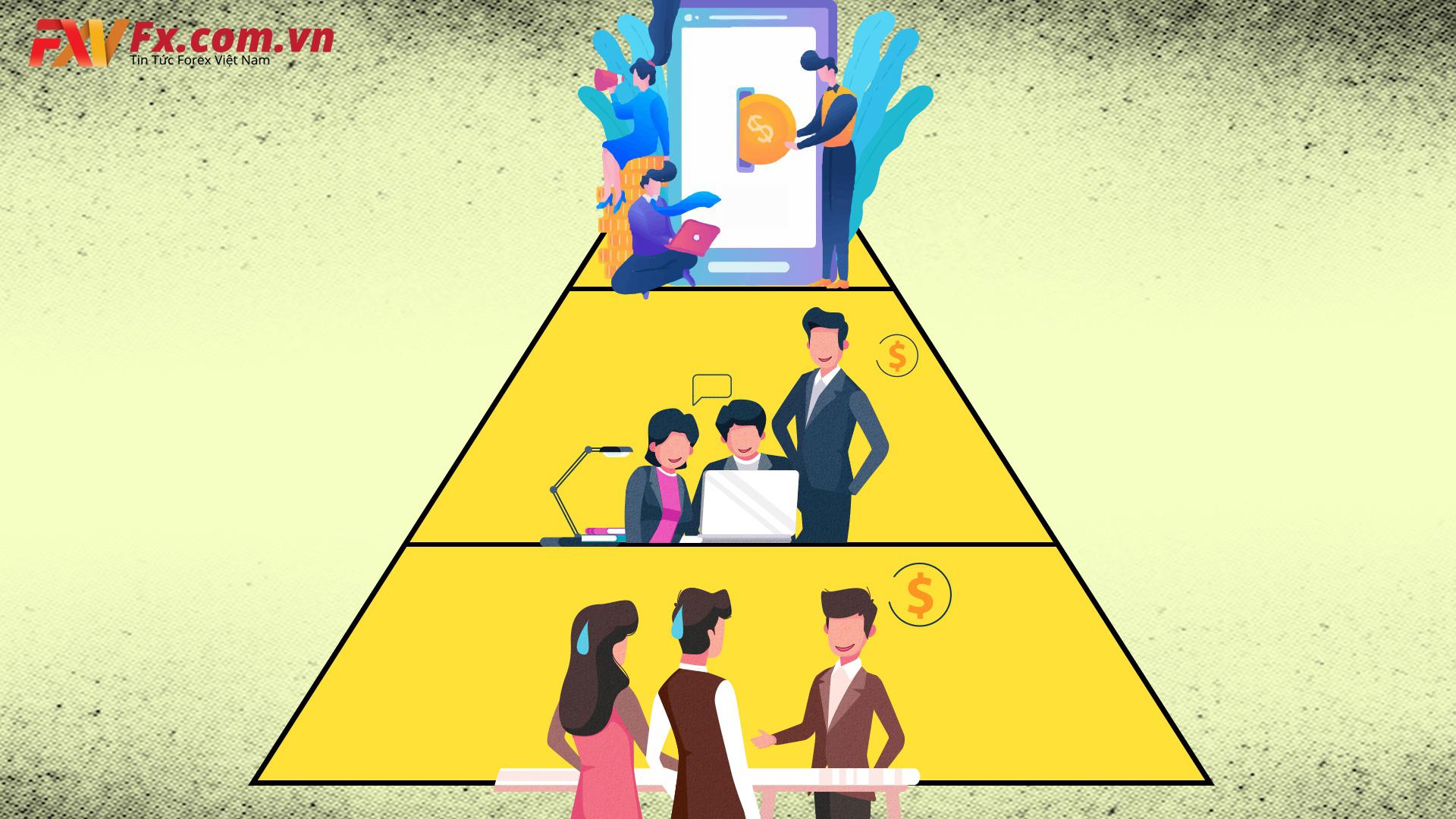 Những dấu hiệu lừa đảo của mô hình kim tự tháp Ponzi