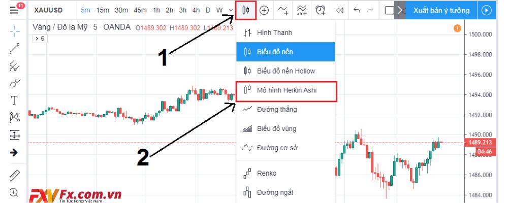 Cách mở nến Heiken Ashi trên phần mềm TradingView