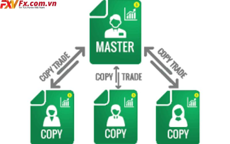 Nền tảng giao dịch xã hội tại LiteFinance
