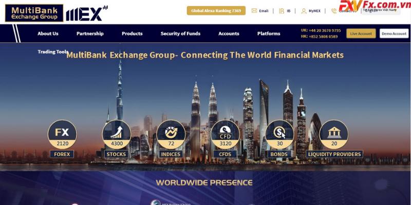 Sản phẩm giao dịch của Multibank Group