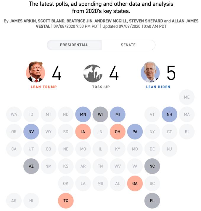 Cuộc đối đầu giữa Biden và Trump