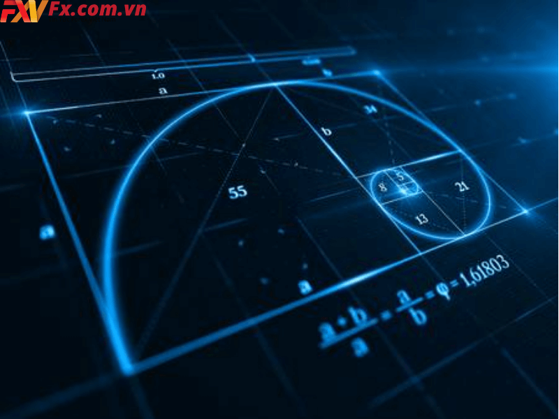 Dãy số Fibonacci trong forex