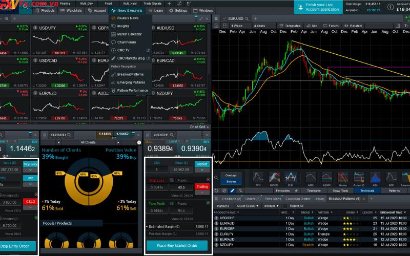 Nền tảng và công cụ của CMC Markets