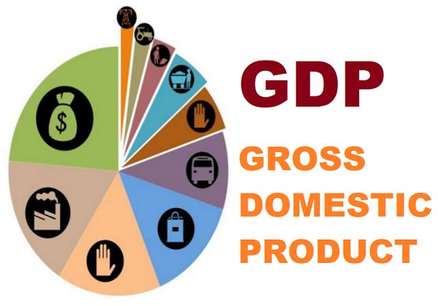 Quan điểm của Goldman về sự tăng trường của GDP