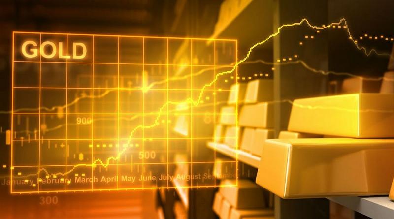 Điều kiện ảnh hưởng đến giá vàng
