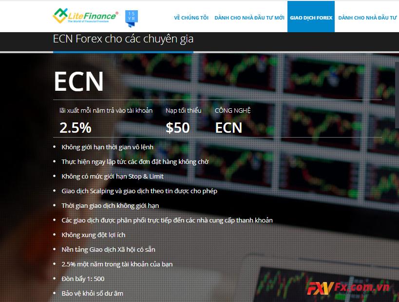 Các loại tài khoản LiteFinance: ENC