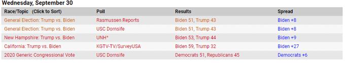 Cuộc tranh luận Tổng thống Mỹ lần đầu tiên