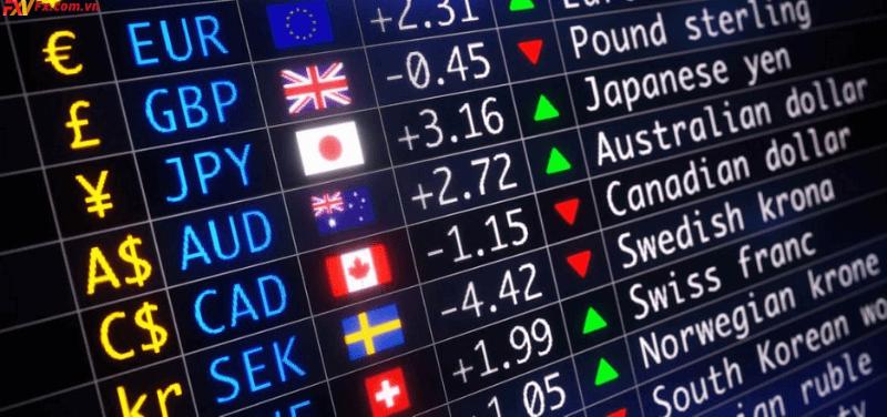 Một số thông tin về thị trường Forex