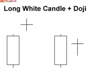 Nến Doji dài trong mô hình nến Nật cơ bản