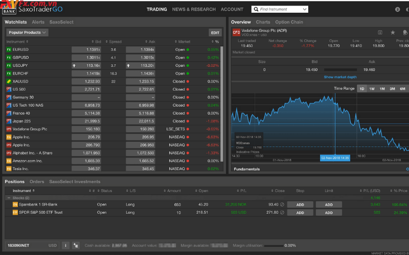 Nền tảng và công cụ giao dịch tại Saxo Bank