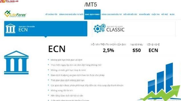 Tài khoản ECN trên MT5