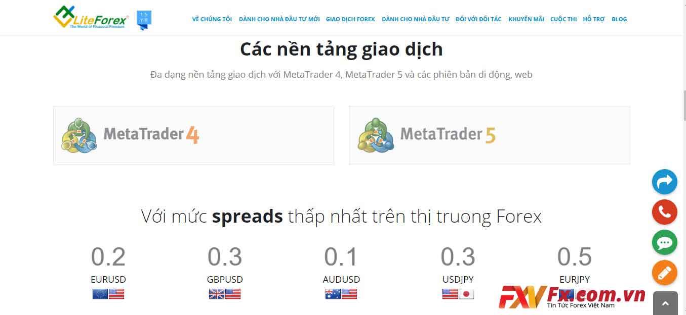 Thông tin trên trang web LiteFinance đầy đủ và rõ ràng