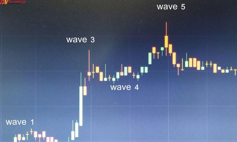 Ý nghĩa của những con sóng trong sóng Elliott