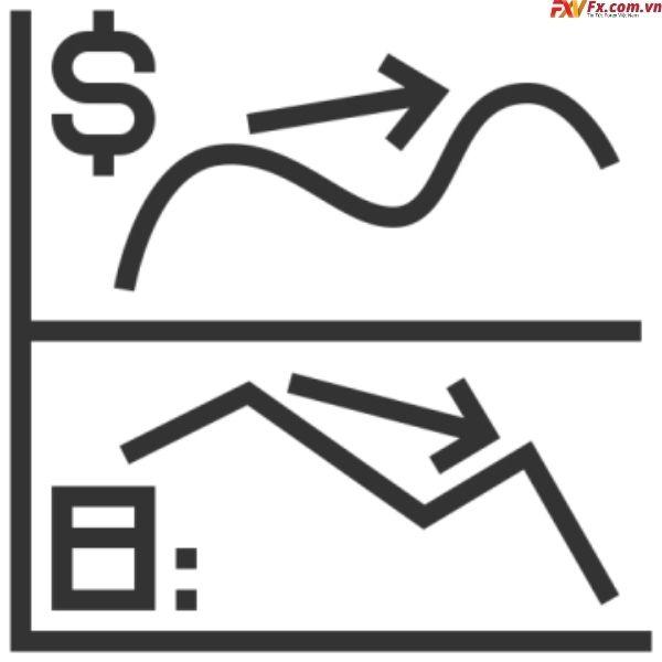 Khái niệm đơn giản về giao dịch phân kỳ