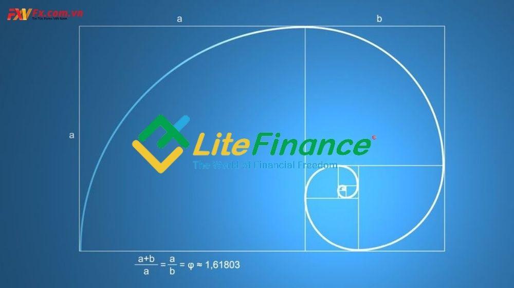 Máy tính FibonacciLiteFinance