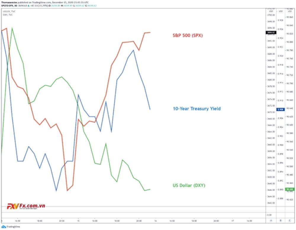 AUD/USD đạt mức cao mới