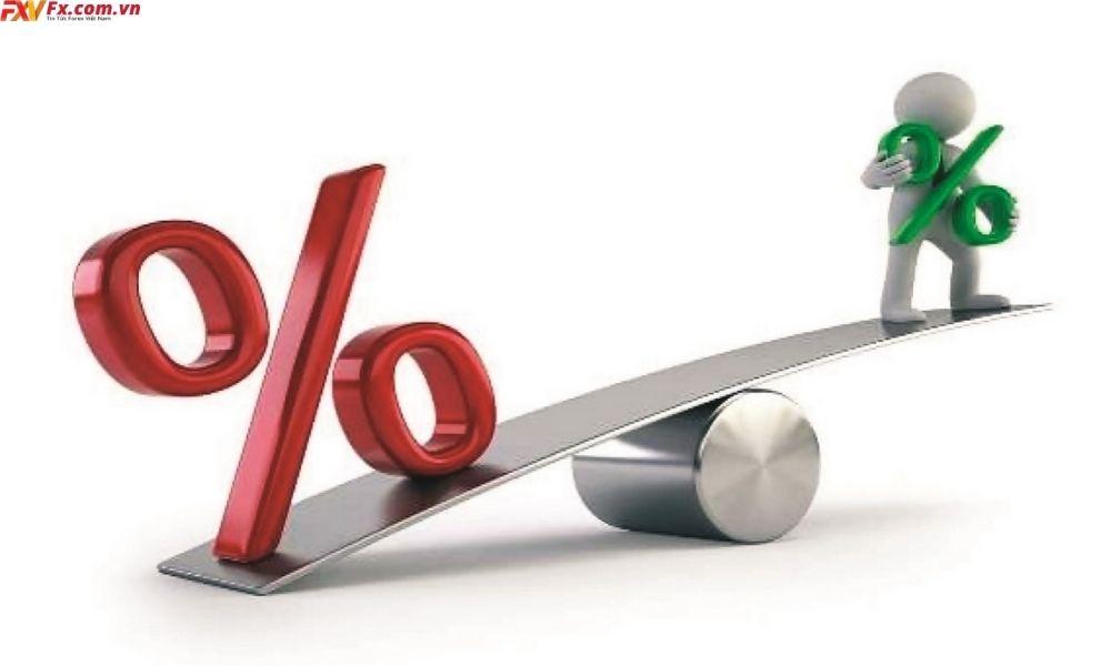 Kỳ vọng lãi suất đối với thị trường ngoại hối