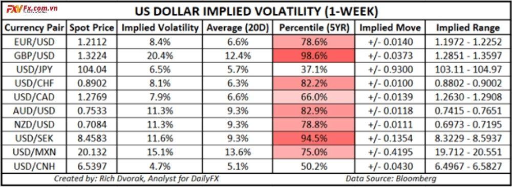 Khả năng giao dịch của đồng đô la Mỹ