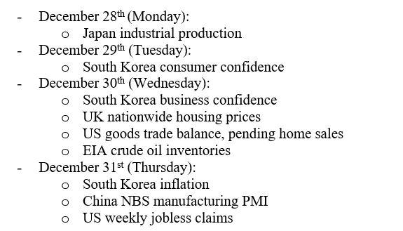 Những tin tức quan trọng trong tuần này