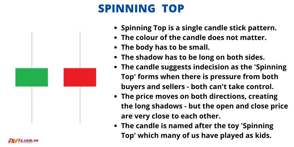 Khám phá kiến thức mô hình nến Spinning Top
