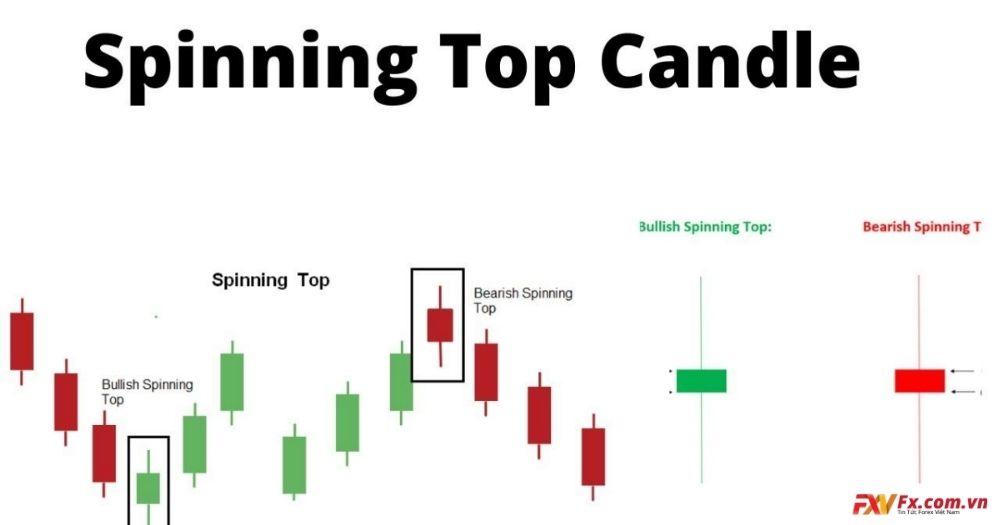 Mô hình nến Spinning Top trong xu hướng tăng