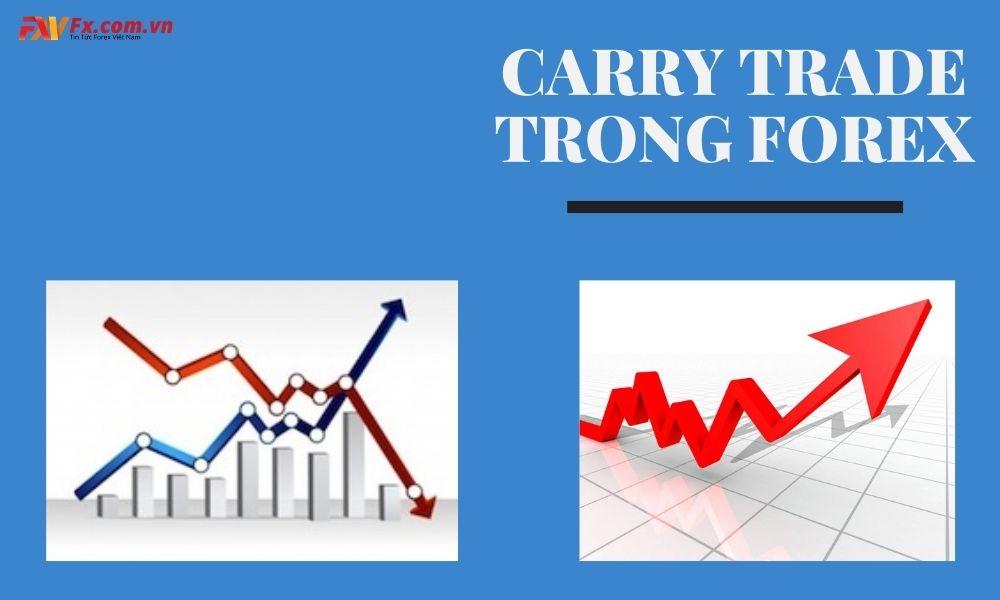 Những lưu ý khi Carry Trade trong Forex