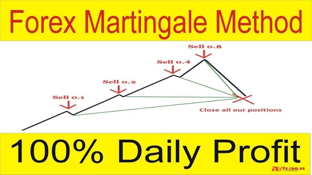 Quản lý vốn Martingale là gì? Cách dùng Martingale