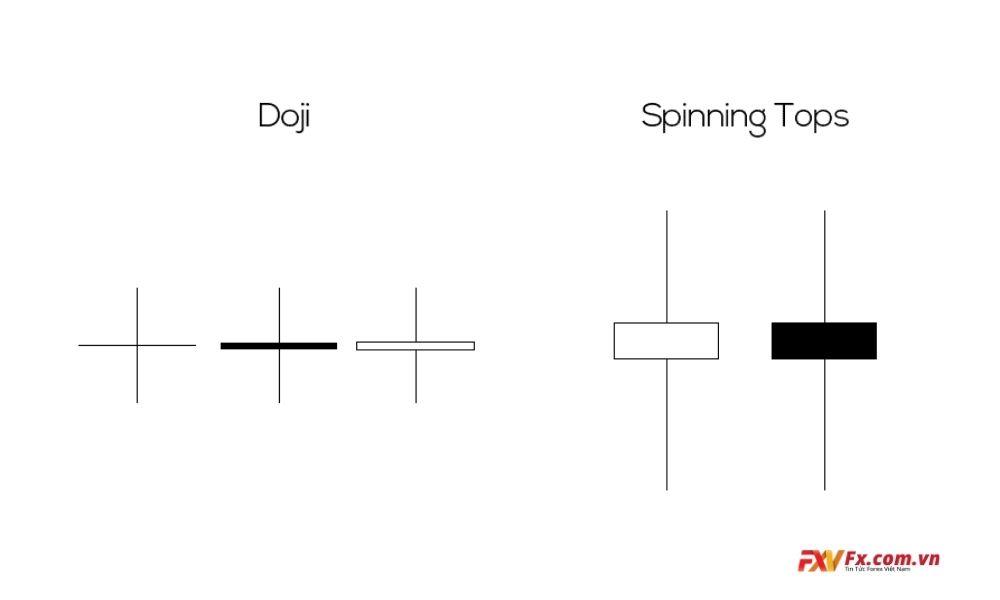 So sánh mô hình nến Spinning Top và mô hình nến Doji