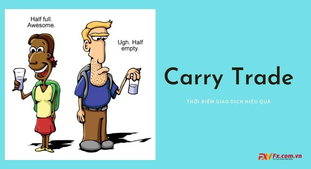 Thời điểm Carry Trade hiệu quả nhất