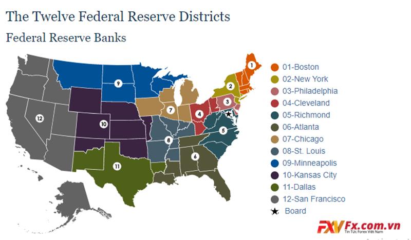 Giám sát hệ thống Ngân hàng của Fed là gì?