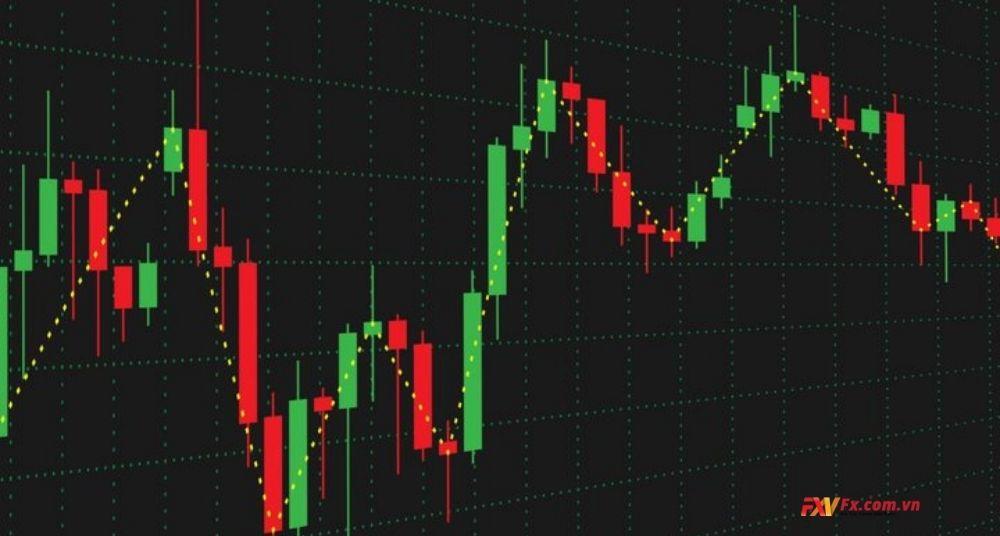 Biểu đồ là gì? Có ý nghĩa như thế nào trên thị trường ngoại hối?