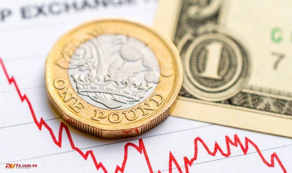 Cách giao dịch với cặp tiền GBP/USD