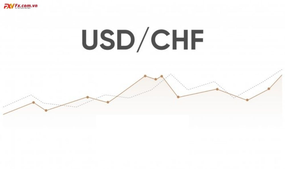 Chiến thuật giao dịch USD/CHF