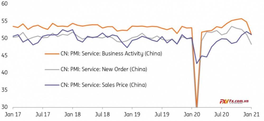 Chi tiêu Tết của Trung Quốc