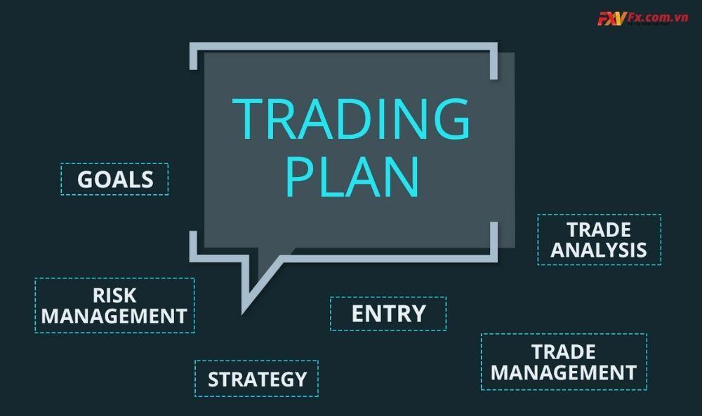 Kế hoạch giao dịch và hệ thống giao dịch