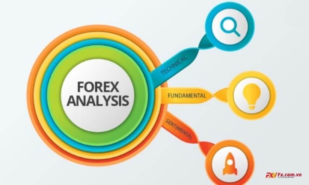 Một số chiến lược giao dịch trong Forex