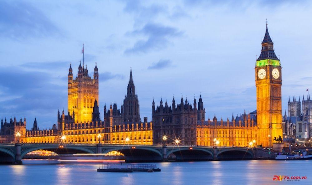 Sự kiện và số liệu của Vương Quốc Anh