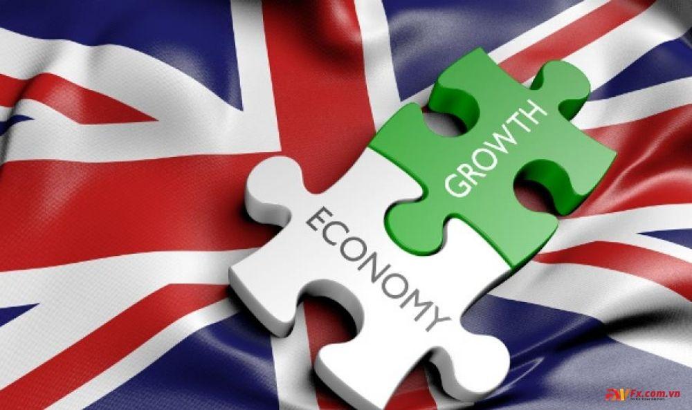 Tổng quan kinh tế Vương quốc Anh