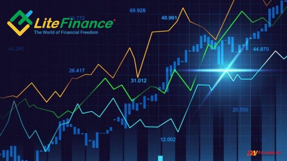 Đánh giá sàn LiteFinance mới nhất