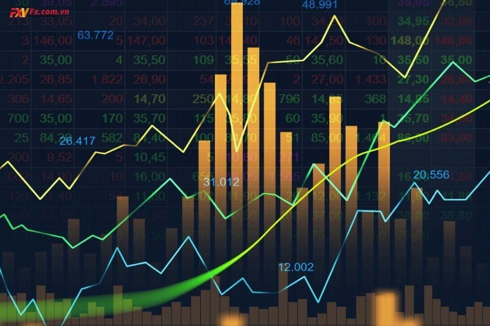 Điều kiện để trở thành nhà giao dịch Day Trading