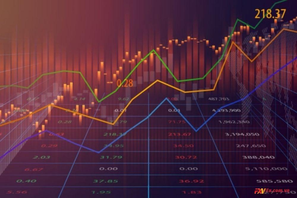 Ưu và nhược điểm của giao dịch trong ngày là gì?