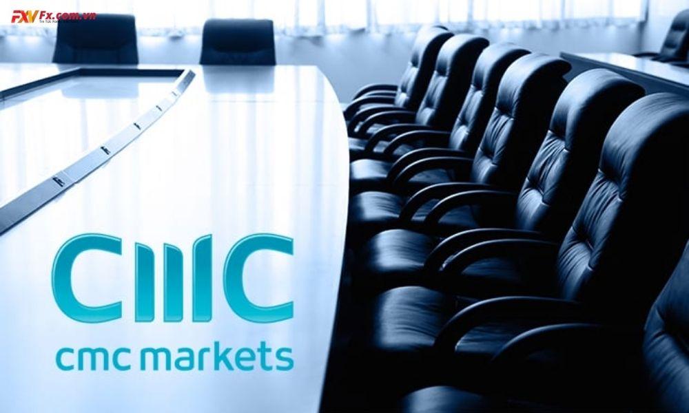 CMC Markets - Sàn giao dịch ngoại hối